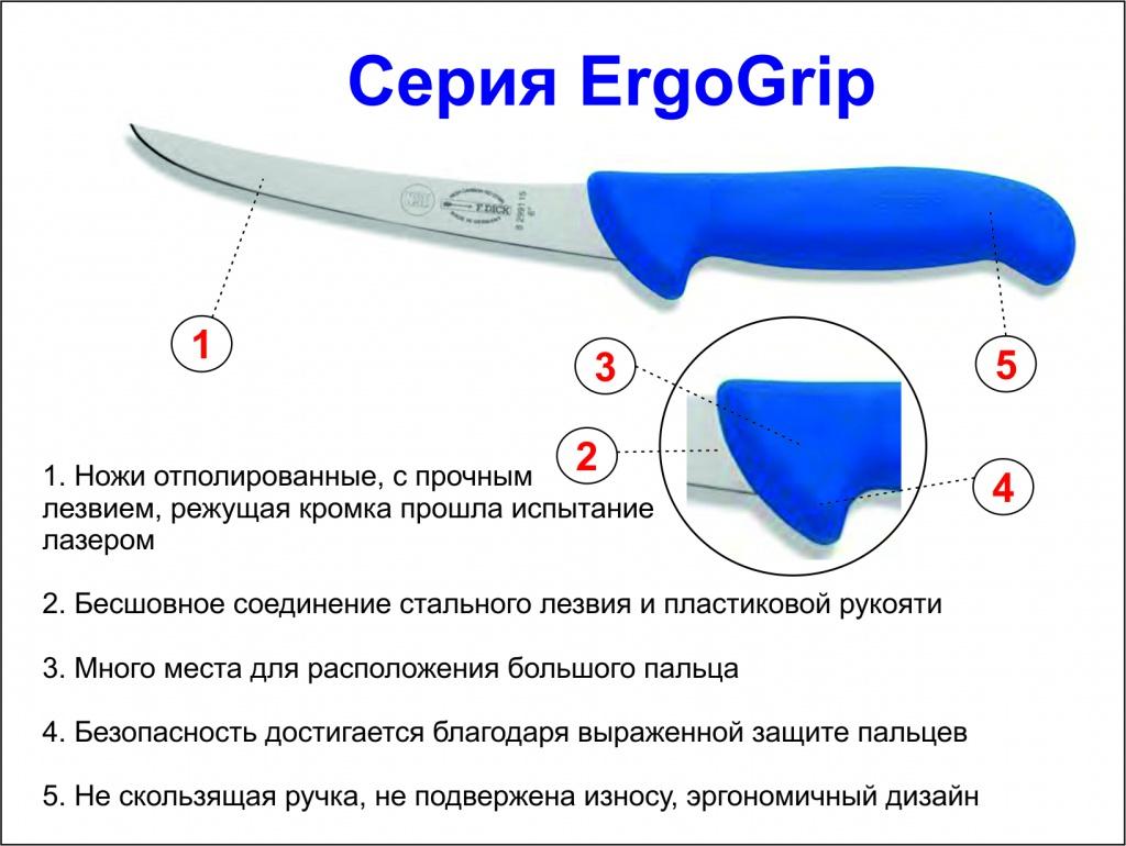 Серия ErgoGrip