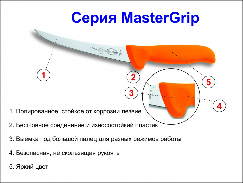 Серия MasterGrip