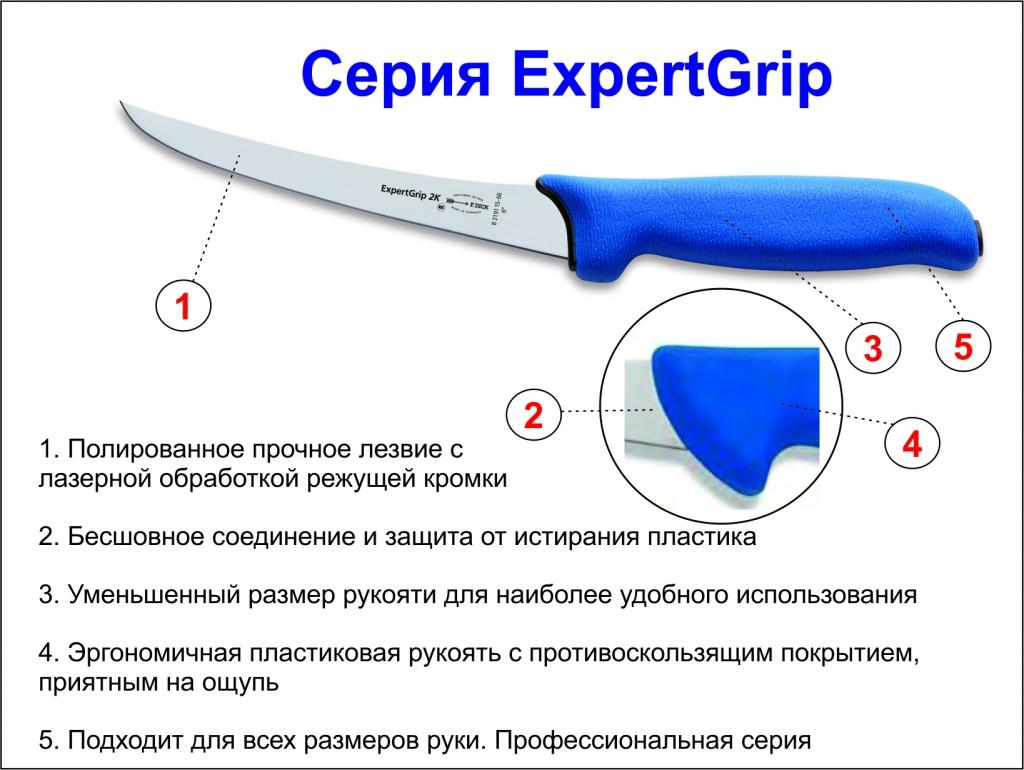 Серия ExpertGrip